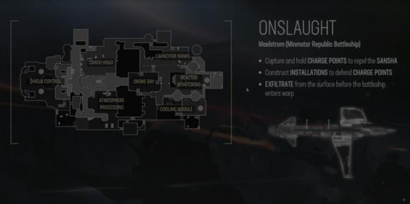 Project Nova Onslaught Mission